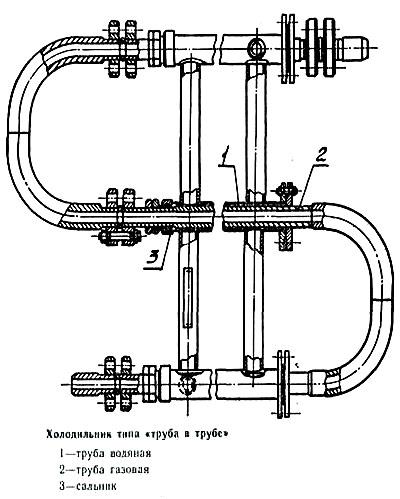 Энергопром Руководство